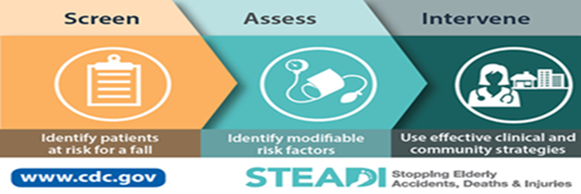 We Follow the CDC Guidelines for Stopping Elderly Accidents, Deaths & Injuries
